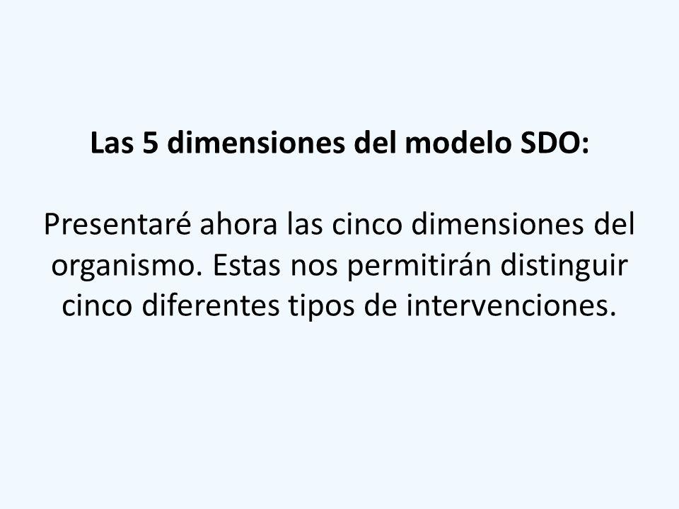 Las 5 dimensiones del modelo SDO: Presentaré ahora las cinco dimensiones del organismo. Estas nos permitirán distinguir cinco diferentes tipos de inte