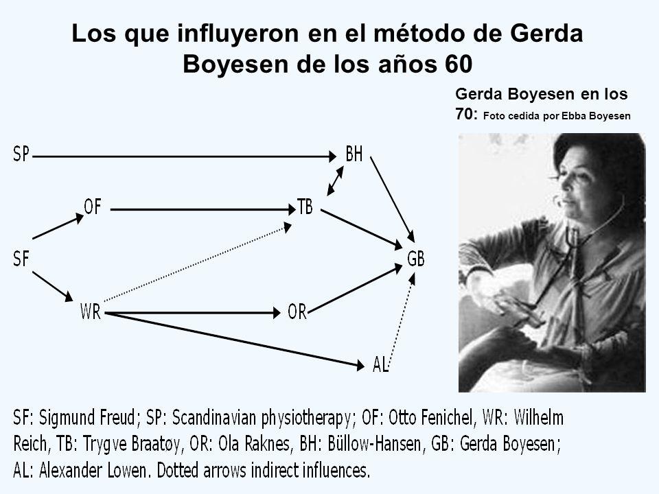 Los que influyeron en el método de Gerda Boyesen de los años 60 Gerda Boyesen en los 70: Foto cedida por Ebba Boyesen