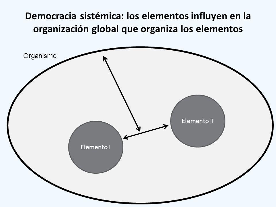Democracia sistémica: los elementos influyen en la organización global que organiza los elementos Elemento I Elemento II Organismo