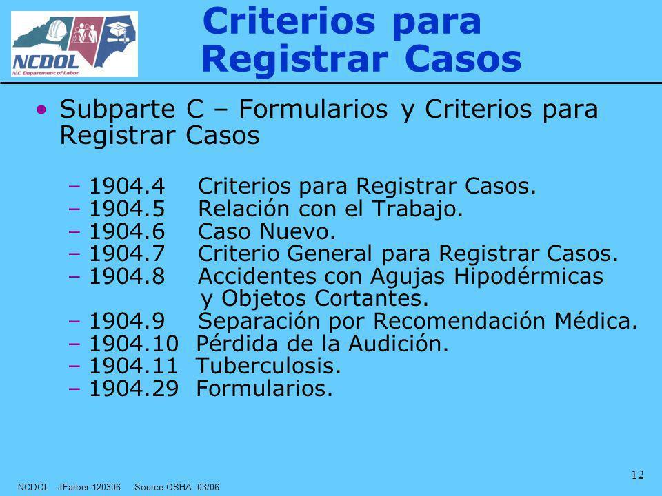 NCDOL JFarber 120306 Source:OSHA 03/06 12 Criterios para Registrar Casos Subparte C – Formularios y Criterios para Registrar Casos –1904.4 Criterios p