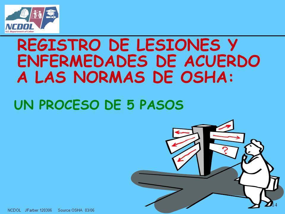 NCDOL JFarber 120306 Source:OSHA 03/06 14 REGISTRO DE LESIONES Y ENFERMEDADES DE ACUERDO A LAS NORMAS DE OSHA: UN PROCESO DE 5 PASOS