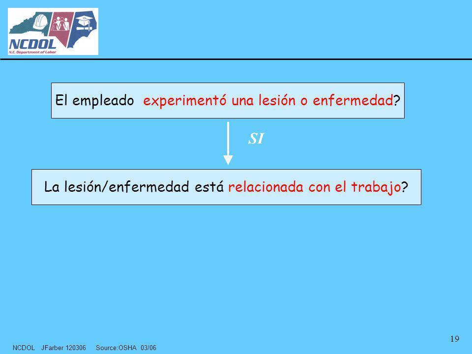 NCDOL JFarber 120306 Source:OSHA 03/06 19 El empleado experimentó una lesión o enfermedad? La lesión/enfermedad está relacionada con el trabajo? SI