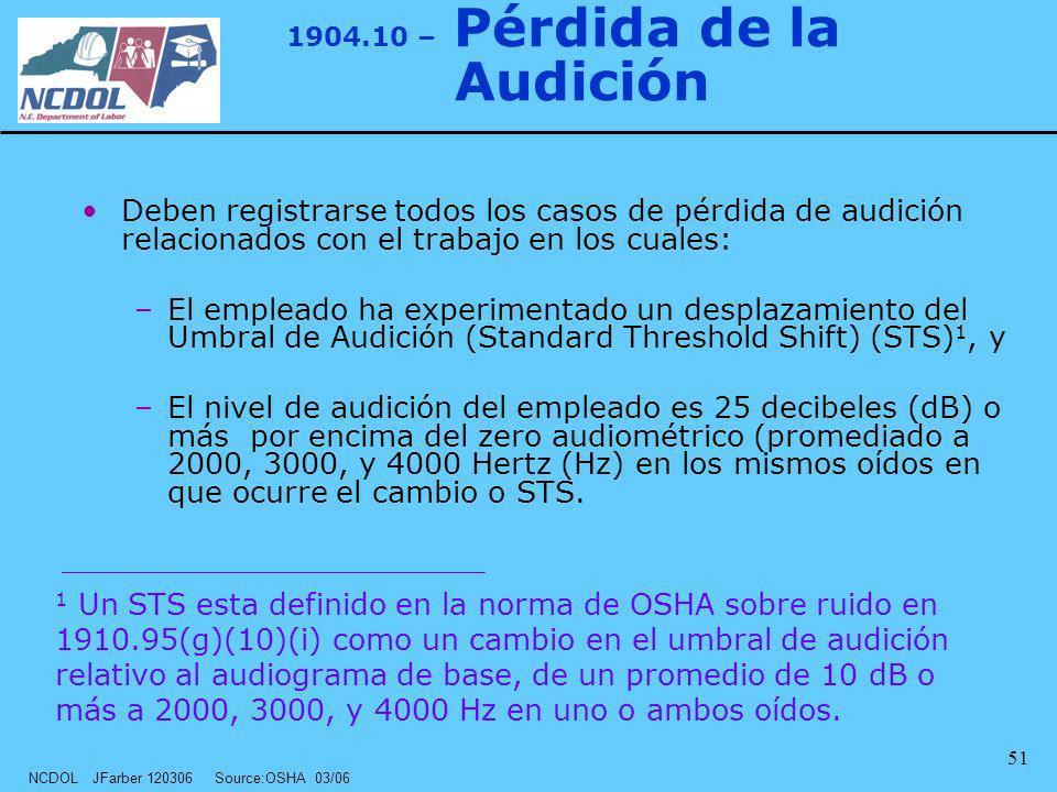NCDOL JFarber 120306 Source:OSHA 03/06 51 1904.10 – Pérdida de la Audición Deben registrarse todos los casos de pérdida de audición relacionados con e