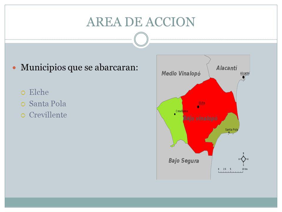 AREA DE ACCION Municipios que se abarcaran: Elche Santa Pola Crevillente