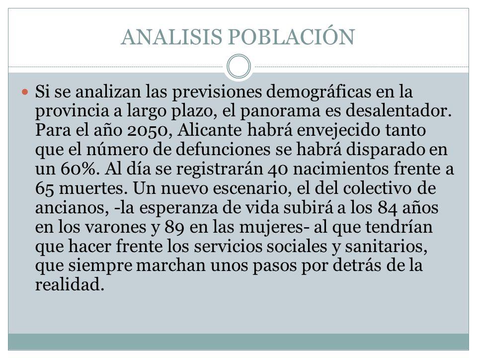 ANALISIS POBLACIÓN Si se analizan las previsiones demográficas en la provincia a largo plazo, el panorama es desalentador. Para el año 2050, Alicante