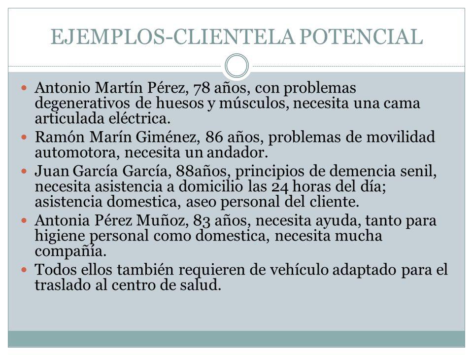 EJEMPLOS-CLIENTELA POTENCIAL Antonio Martín Pérez, 78 años, con problemas degenerativos de huesos y músculos, necesita una cama articulada eléctrica.