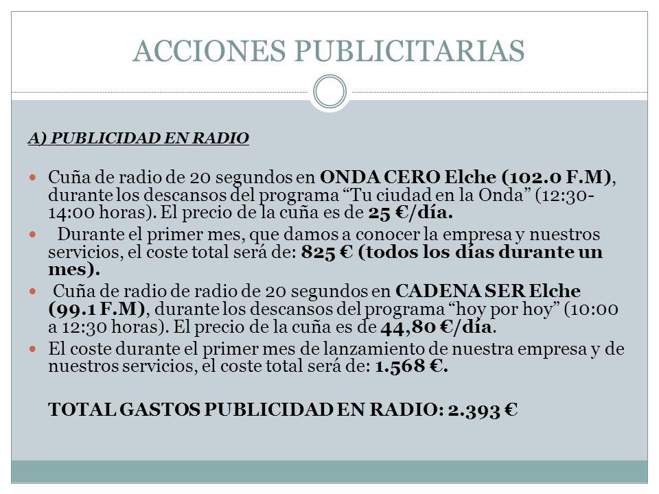 ACCIONES PUBLICITARIAS A) PUBLICIDAD EN RADIO Cuña de radio de 20 segundos en ONDA CERO Elche (102.0 F.M), durante los descansos del programa Tu ciuda