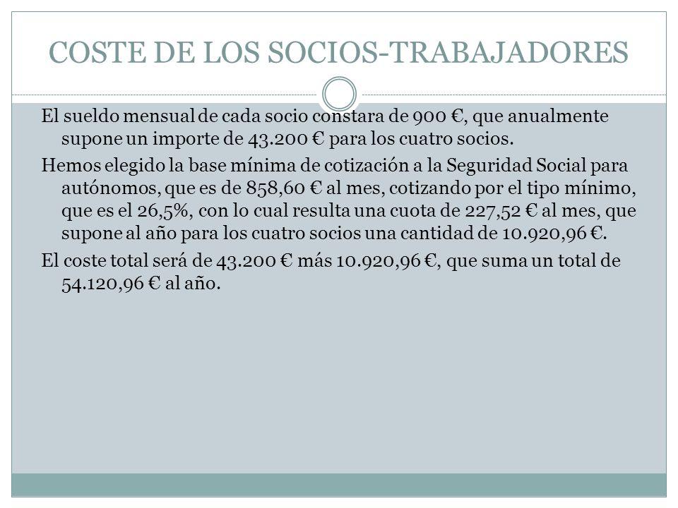 COSTE DE LOS SOCIOS-TRABAJADORES El sueldo mensual de cada socio constara de 900, que anualmente supone un importe de 43.200 para los cuatro socios. H
