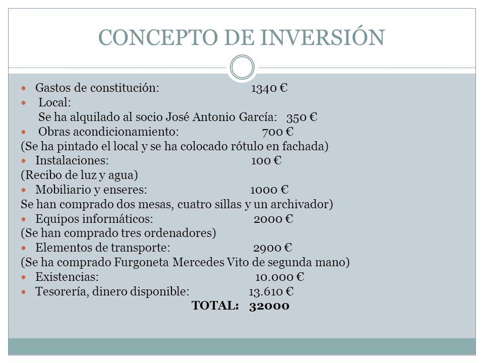 CONCEPTO DE INVERSIÓN Gastos de constitución: 1340 Local: Se ha alquilado al socio José Antonio García: 350 Obras acondicionamiento: 700 (Se ha pintad