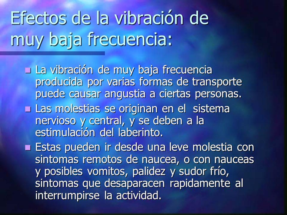 Efectos de la vibración de muy baja frecuencia: La vibración de muy baja frecuencia producida por varias formas de transporte puede causar angustia a