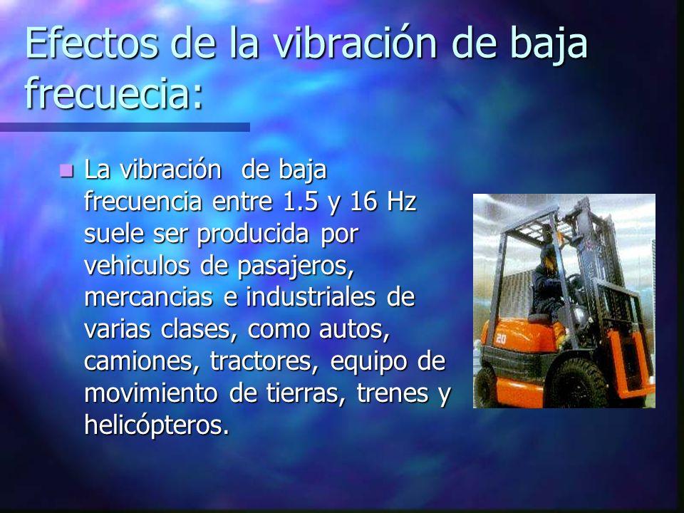 Efectos de la vibración de baja frecuecia: La vibración de baja frecuencia entre 1.5 y 16 Hz suele ser producida por vehiculos de pasajeros, mercancia