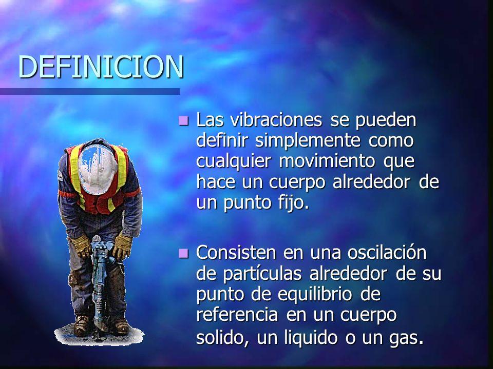 DEFINICION Las vibraciones se pueden definir simplemente como cualquier movimiento que hace un cuerpo alrededor de un punto fijo. Las vibraciones se p