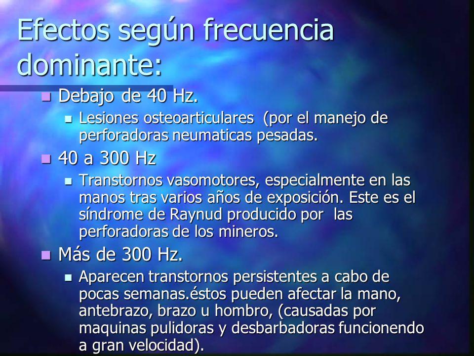 Efectos según frecuencia dominante: Debajo de 40 Hz. Debajo de 40 Hz. Lesiones osteoarticulares (por el manejo de perforadoras neumaticas pesadas. Les