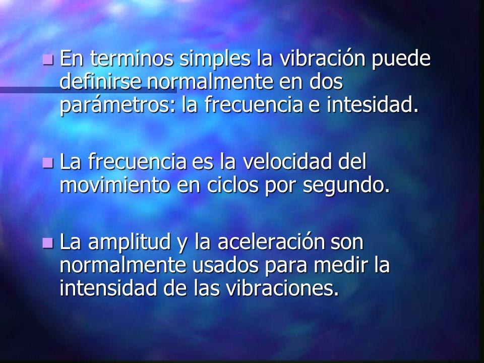 En terminos simples la vibración puede definirse normalmente en dos parámetros: la frecuencia e intesidad. En terminos simples la vibración puede defi