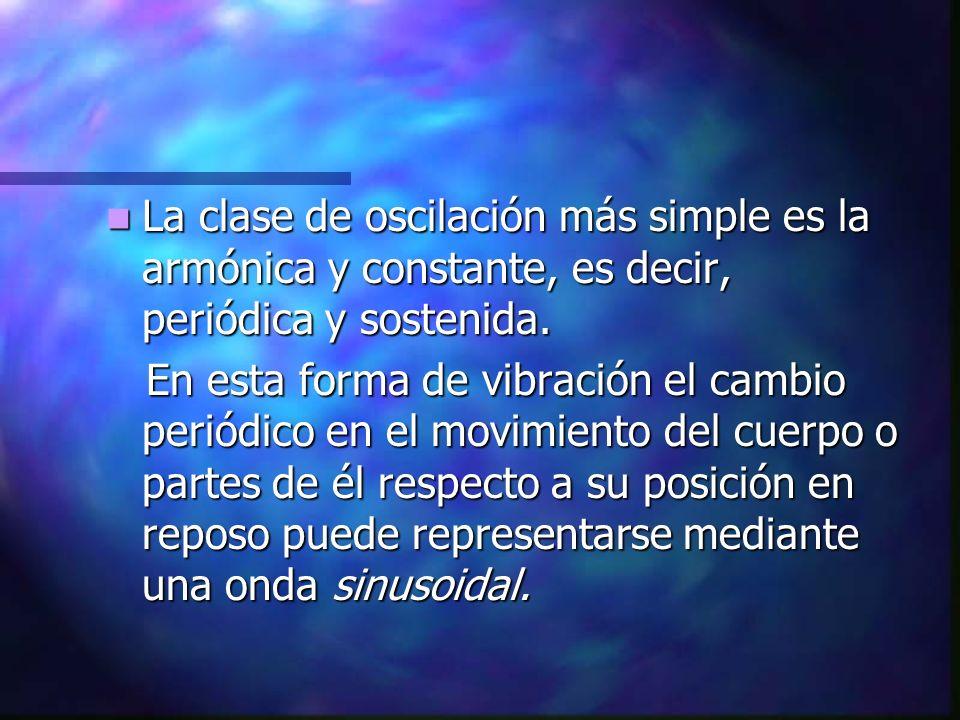 La clase de oscilación más simple es la armónica y constante, es decir, periódica y sostenida. La clase de oscilación más simple es la armónica y cons