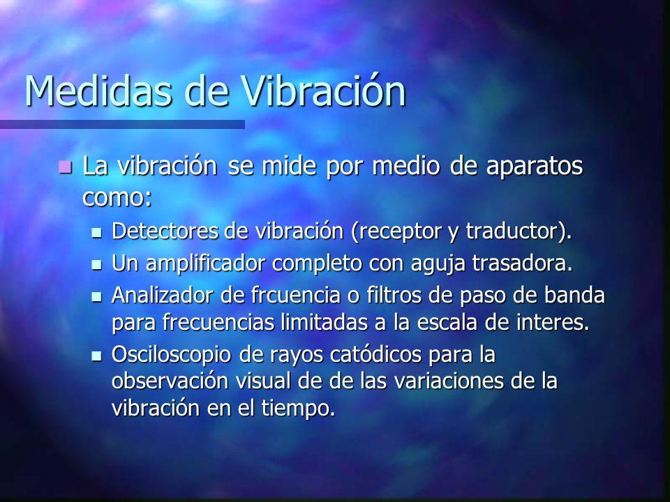 Medidas de Vibración La vibración se mide por medio de aparatos como: La vibración se mide por medio de aparatos como: Detectores de vibración (recept