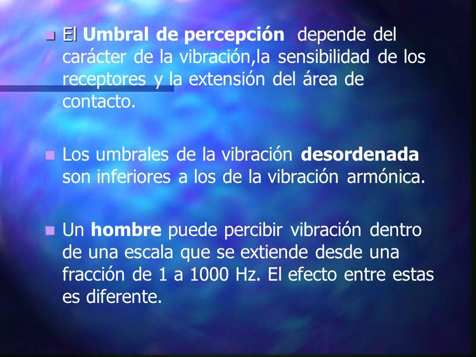 El El Umbral de percepción depende del carácter de la vibración,la sensibilidad de los receptores y la extensión del área de contacto. Los umbrales de