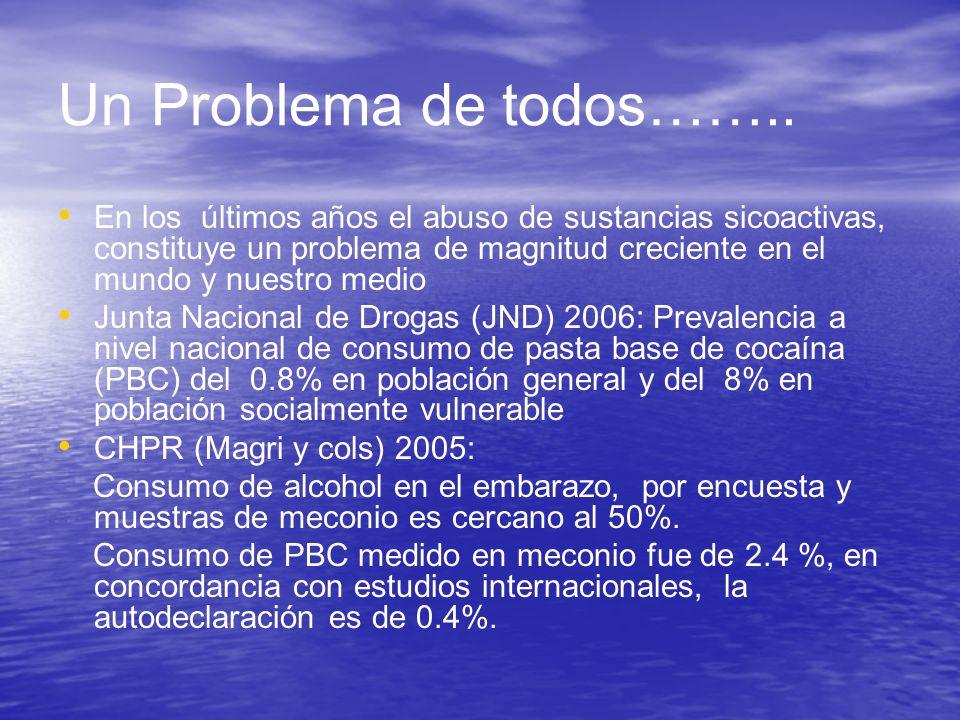 Un Problema de todos…….. En los últimos años el abuso de sustancias sicoactivas, constituye un problema de magnitud creciente en el mundo y nuestro me
