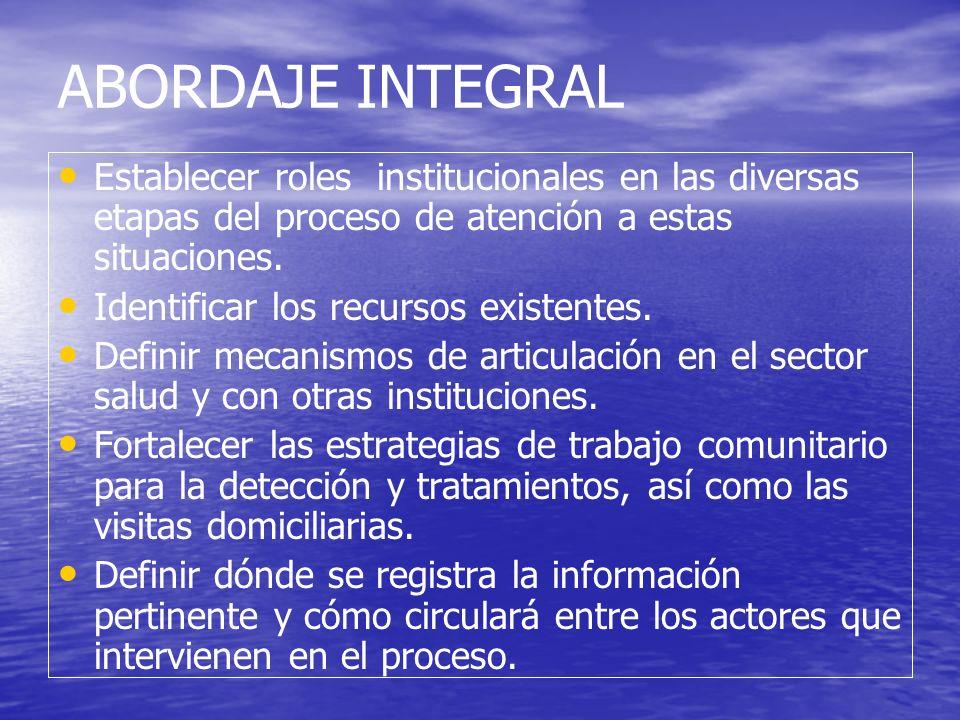 ABORDAJE INTEGRAL Establecer roles institucionales en las diversas etapas del proceso de atención a estas situaciones. Identificar los recursos existe