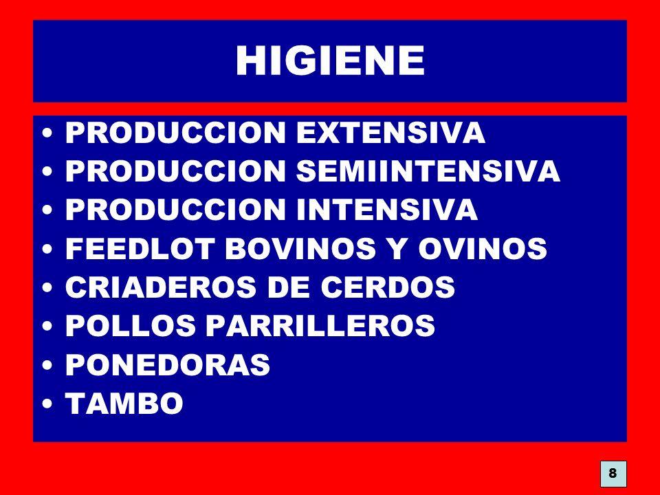 HIGIENE PRODUCCION EXTENSIVA PRODUCCION SEMIINTENSIVA PRODUCCION INTENSIVA FEEDLOT BOVINOS Y OVINOS CRIADEROS DE CERDOS POLLOS PARRILLEROS PONEDORAS T