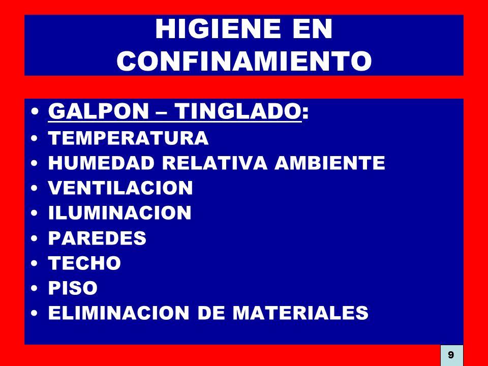 HIGIENE EN CONFINAMIENTO GALPON – TINGLADO: TEMPERATURA HUMEDAD RELATIVA AMBIENTE VENTILACION ILUMINACION PAREDES TECHO PISO ELIMINACION DE MATERIALES