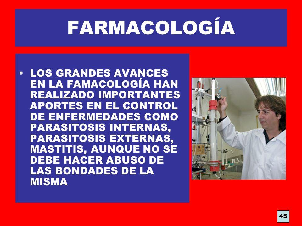 FARMACOLOGÍA LOS GRANDES AVANCES EN LA FAMACOLOGÍA HAN REALIZADO IMPORTANTES APORTES EN EL CONTROL DE ENFERMEDADES COMO PARASITOSIS INTERNAS, PARASITO