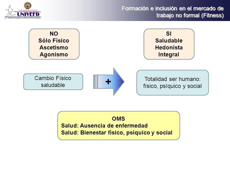 Formación e inclusión en el mercado de trabajo no formal (Fitness) Formación en Entidades Privadas ANEF 5.
