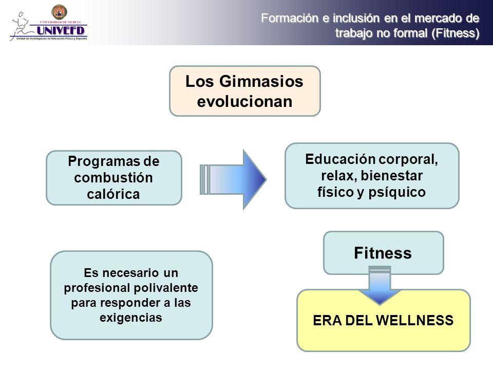 Formación e inclusión en el mercado de trabajo no formal (Fitness) MUCHAS GRACIAS POR SU ATENCIÓN