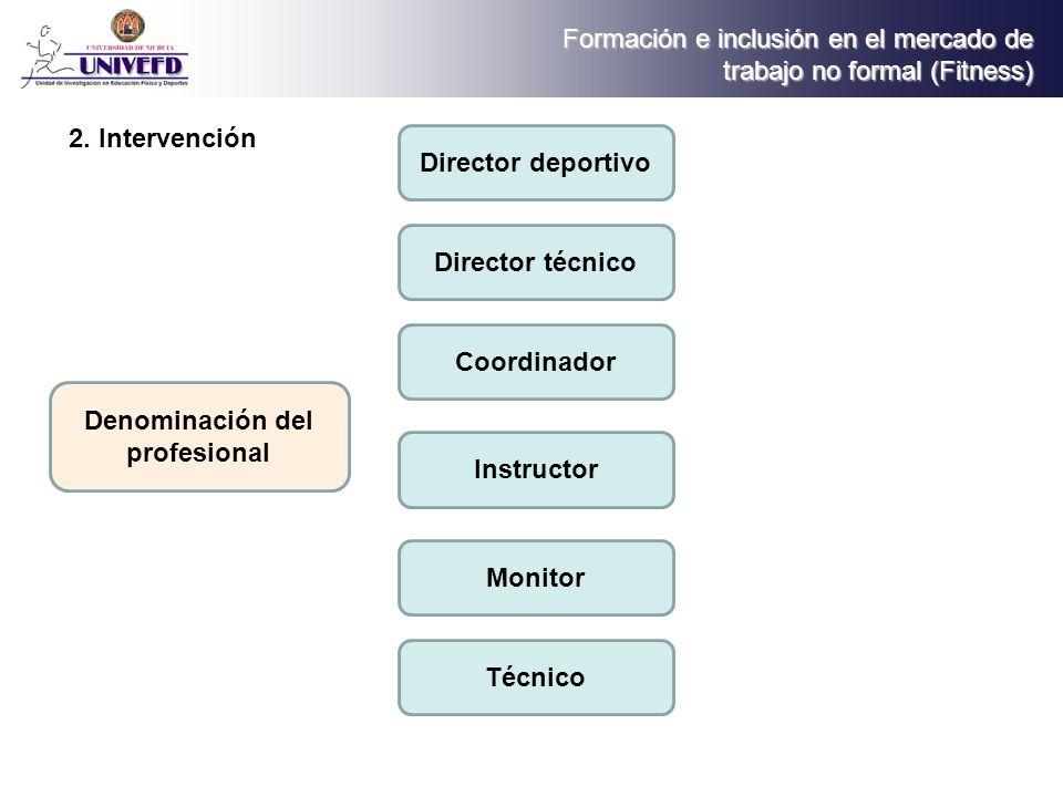 Formación e inclusión en el mercado de trabajo no formal (Fitness) Formación Académica Master universitario Licenciado Diplomado TAFAD Monitor Técnico 2.