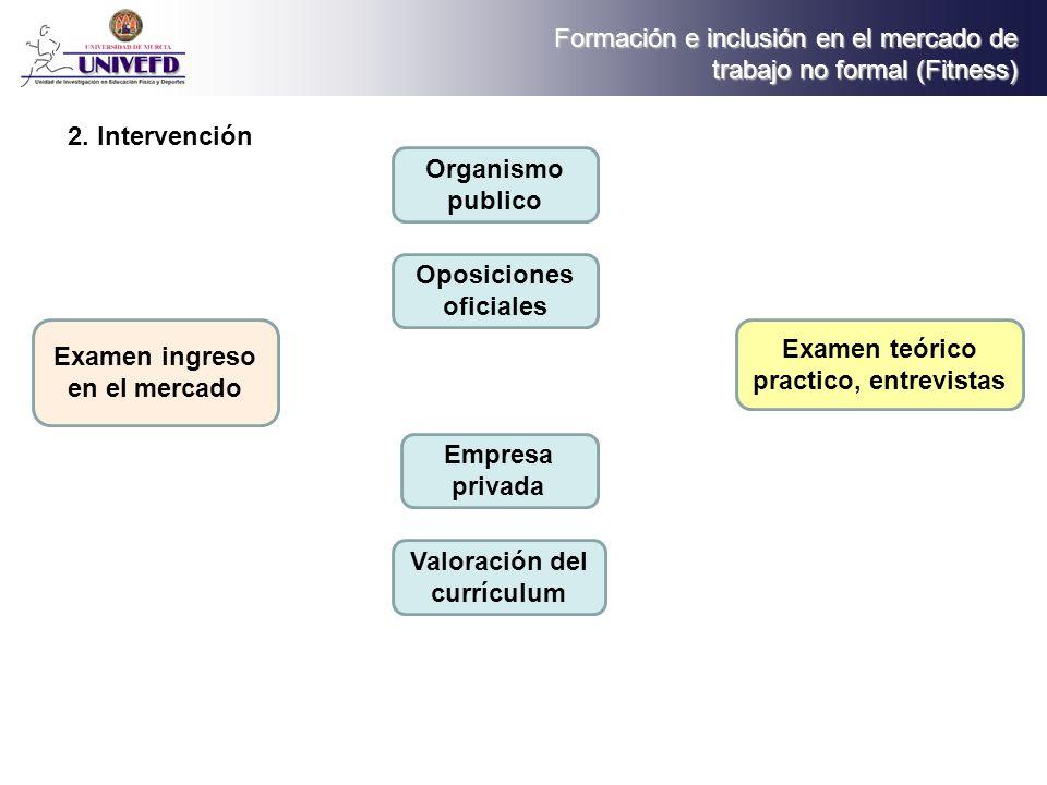 Formación e inclusión en el mercado de trabajo no formal (Fitness) Formas de Contratación Contrato autónomo Por obra y servicios Contrato fijo discontinuo Contrato fijo 2.