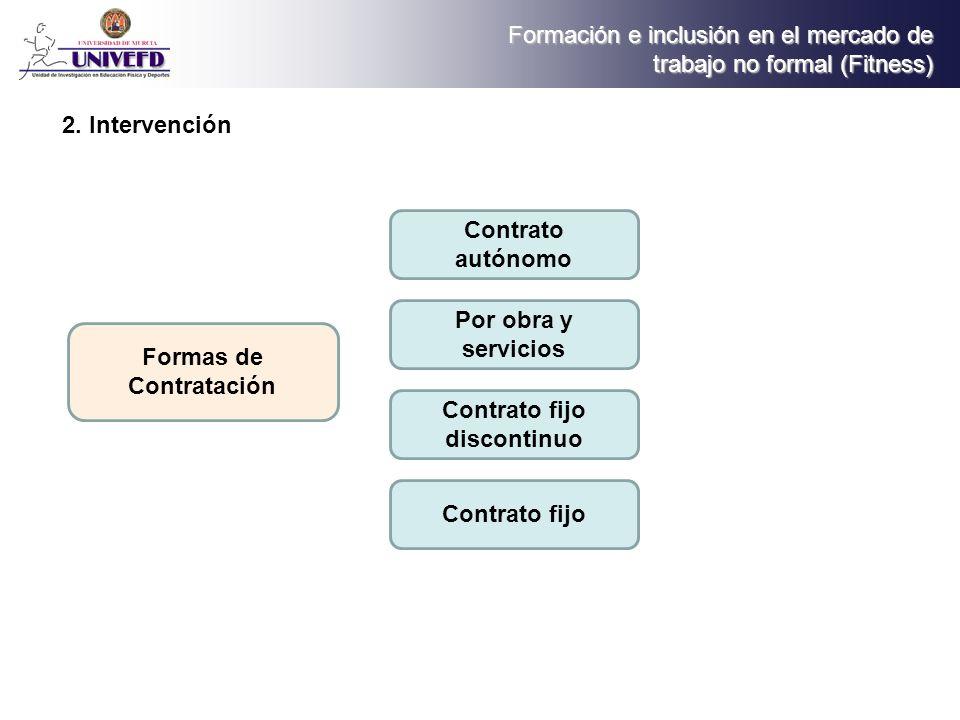 Formación e inclusión en el mercado de trabajo no formal (Fitness) Formación en Entidades Privadas FEDA Bloque común: 45 h.
