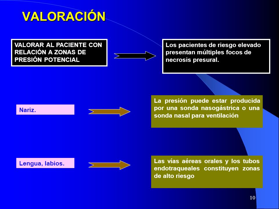 9 VALORACIÓN Corresponde a las fases tempranas de formación de úlceras de decúbito.