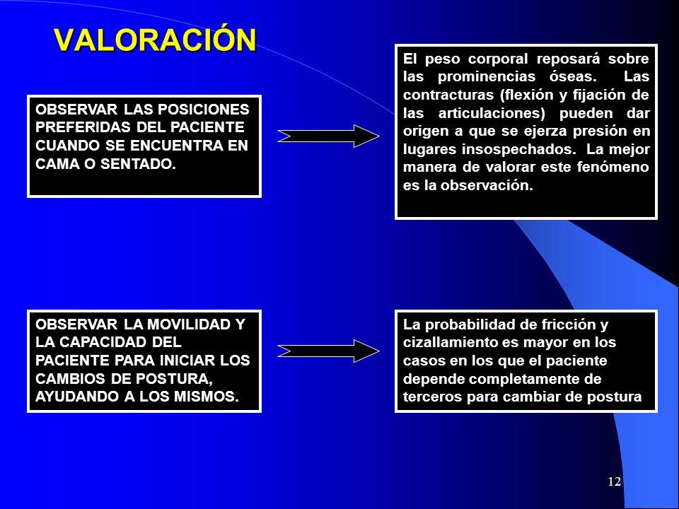 11VALORACIÓN En los puntos de salida de los catéteres se producen tensiones.