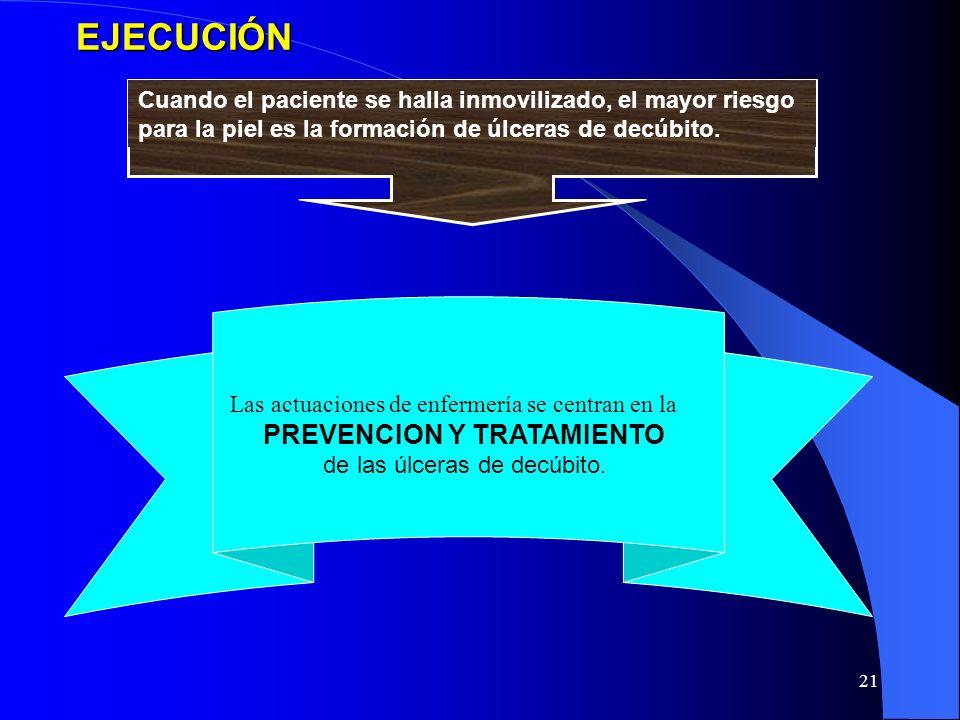 20 PLANIFICACIÓN OBJETIVO RESULTADOS Identificación de los pacientes de riesgo que precisan prevención, así como los factores específicos que los sitúan en riesgo (AHCPR, 1992, 1994).