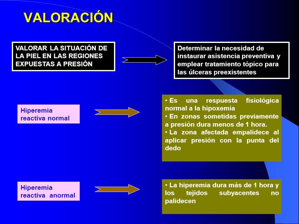 6 El tejido adiposo excesivo, escasamente vascularizado, es más susceptible a la presión.