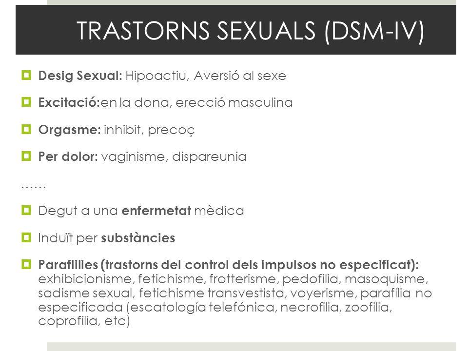 TRASTORNS SEXUALS (DSM-IV) Desig Sexual: Hipoactiu, Aversió al sexe Excitació: en la dona, erecció masculina Orgasme: inhibit, precoç Per dolor: vagin