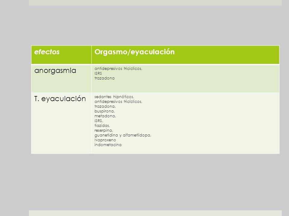 efectos Orgasmo/eyaculación anorgasmia antidepresivos triciclicos, ISRS trazadona T. eyaculación sedantes hipnóticos, antidepresivos tricíclicos, traz