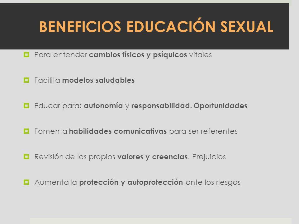 BENEFICIOS EDUCACIÓN SEXUAL Para entender cambios físicos y psíquicos vitales Facilita modelos saludables Educar para: autonomía y responsabilidad. Op
