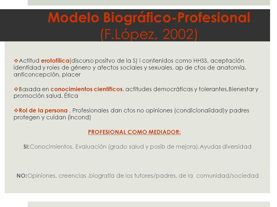 Modelo Biográfico-Profesional (F.López, 2002) Actitud erotofílica (discurso positvo de la S) i contenidos como HHSS, aceptación identidad y roles de g