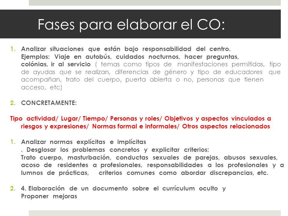 Fases para elaborar el CO: 1. Analizar situaciones que están bajo responsabilidad del centro. Ejemplos: Viaje en autobús, cuidados nocturnos, hacer pr