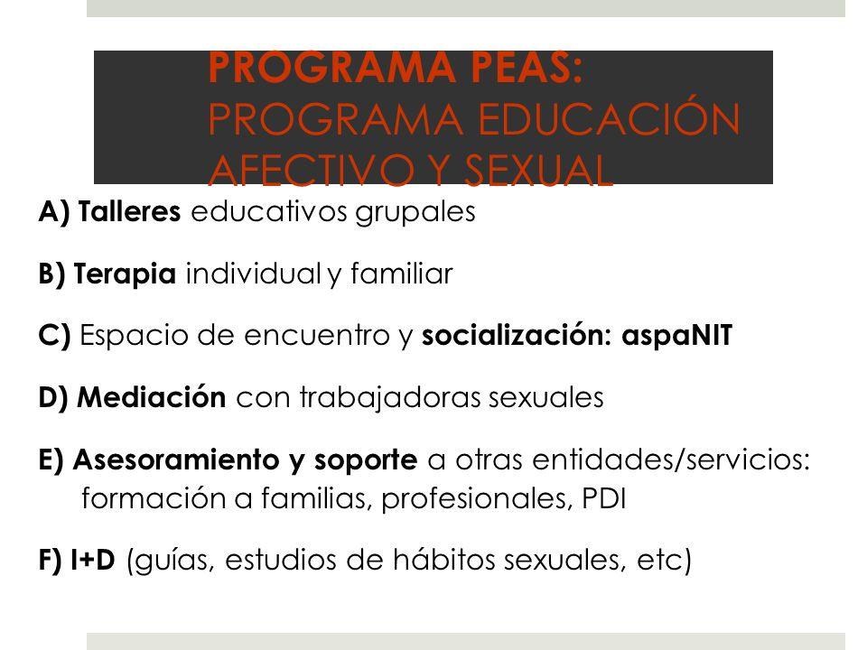 PROGRAMA PEAS: PROGRAMA EDUCACIÓN AFECTIVO Y SEXUAL A) Talleres educativos grupales B) Terapia individual y familiar C) Espacio de encuentro y sociali