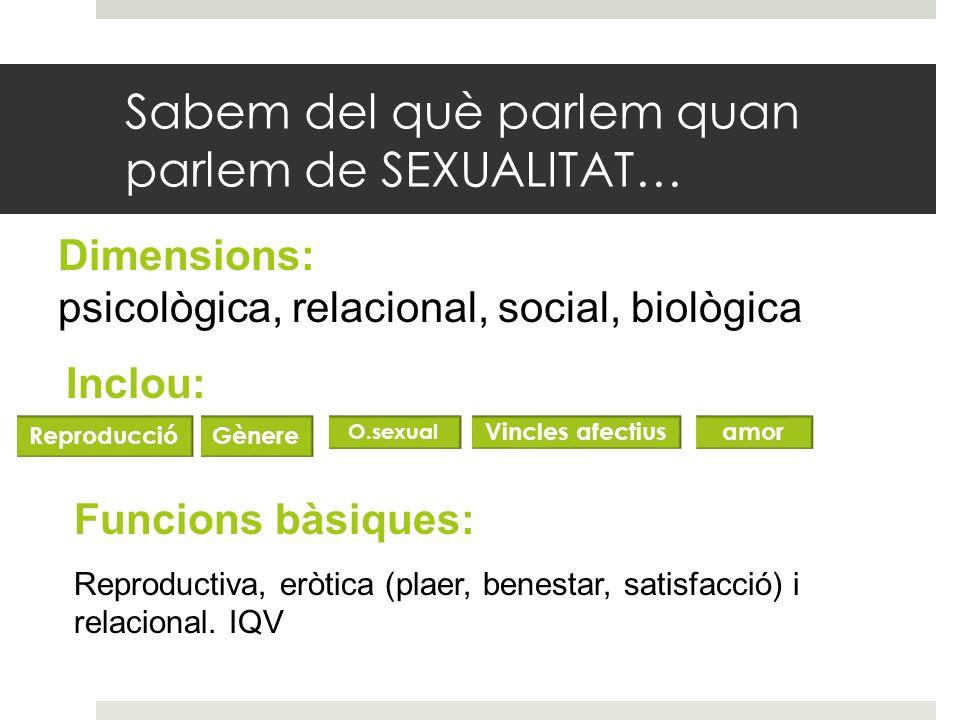 O.sexual Vincles afectius Sabem del què parlem quan parlem de SEXUALITAT… Gènere Dimensions: psicològica, relacional, social, biològica Inclou: amor R