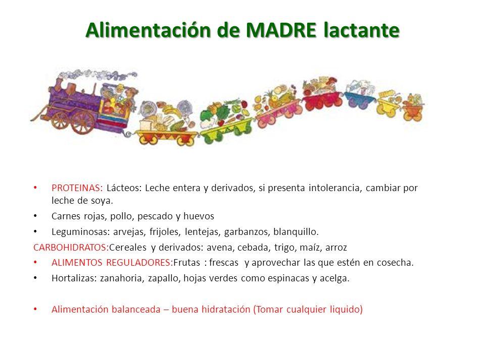 Alimentación de MADRE lactante PROTEINAS: Lácteos: Leche entera y derivados, si presenta intolerancia, cambiar por leche de soya. Carnes rojas, pollo,
