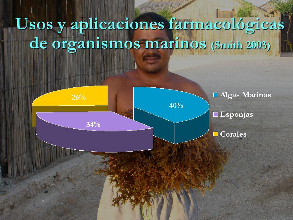 Usos y aplicaciones farmacológicas de organismos marinos (Smith 2003)