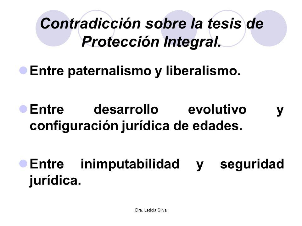 Dra. Leticia Silva Contradicción sobre la tesis de Protección Integral. Entre paternalismo y liberalismo. Entre desarrollo evolutivo y configuración j