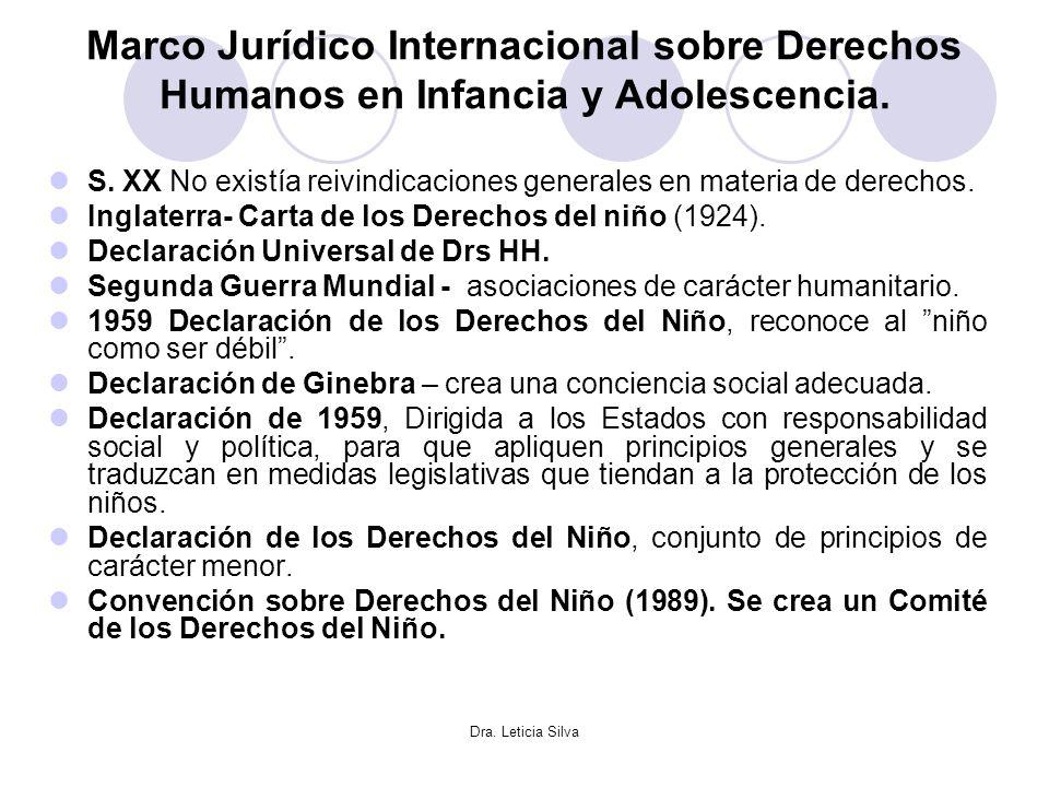 Dra. Leticia Silva Marco Jurídico Internacional sobre Derechos Humanos en Infancia y Adolescencia. S. XX No existía reivindicaciones generales en mate