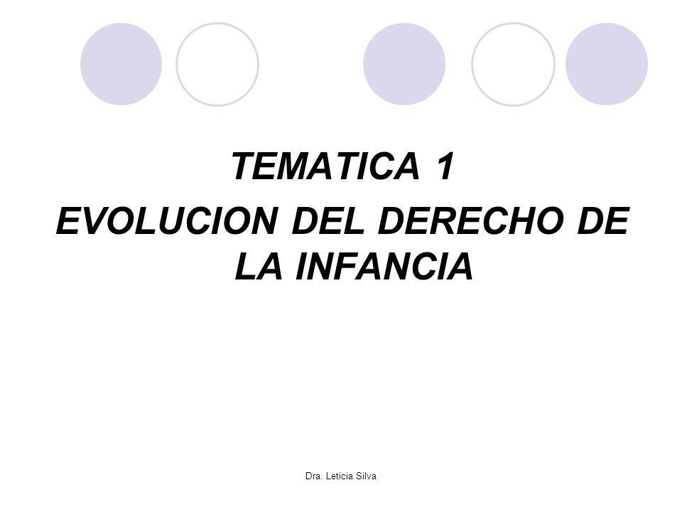 Dra.Leticia Silva La Protección del Niño contra la explotación económica Art.32 CDN D.