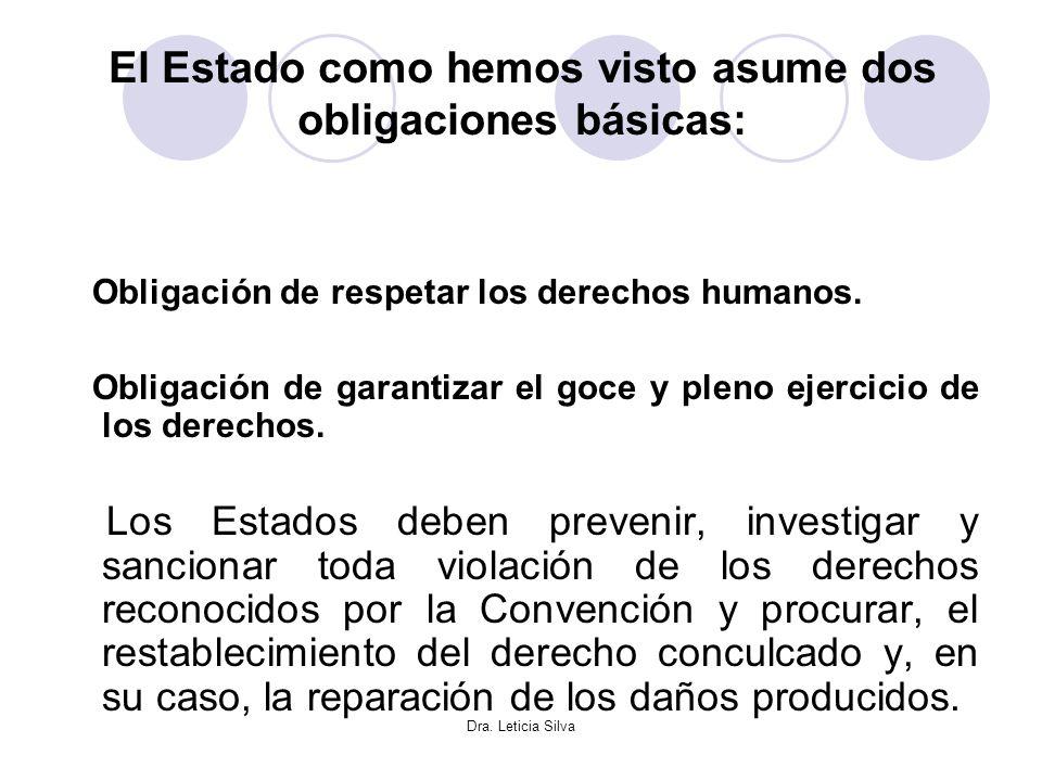 Dra. Leticia Silva El Estado como hemos visto asume dos obligaciones básicas: Obligación de respetar los derechos humanos. Obligación de garantizar el