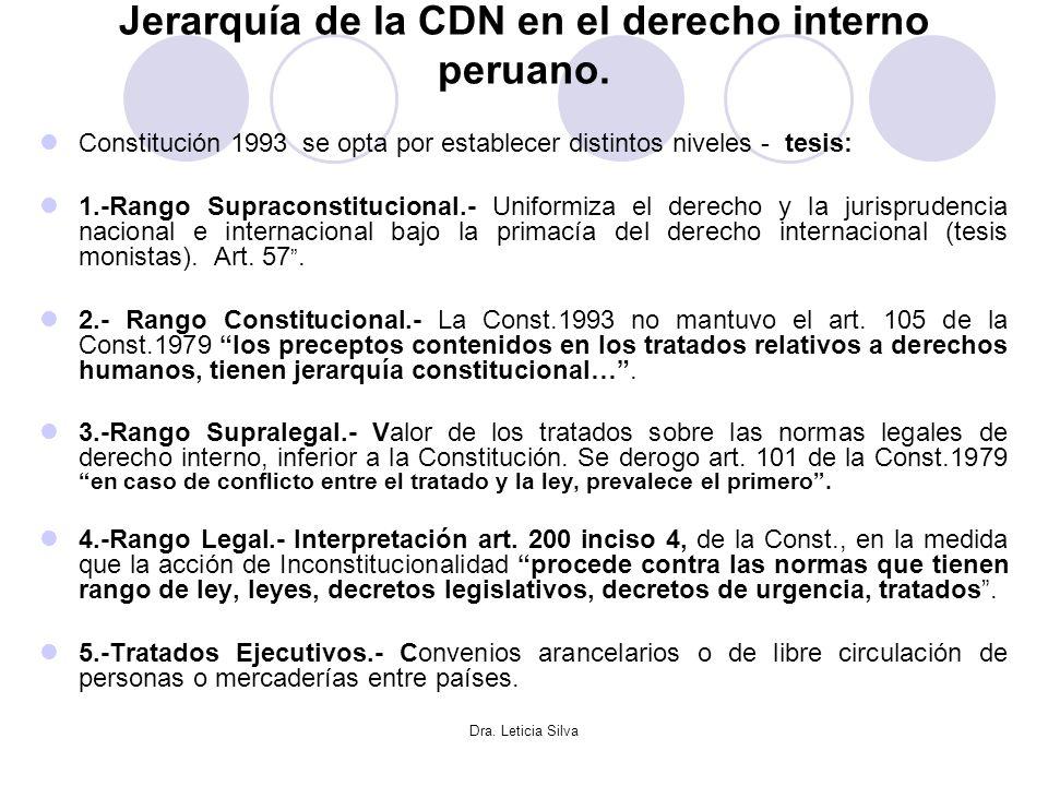 Dra. Leticia Silva Jerarquía de la CDN en el derecho interno peruano. Constitución 1993 se opta por establecer distintos niveles - tesis: 1.-Rango Sup