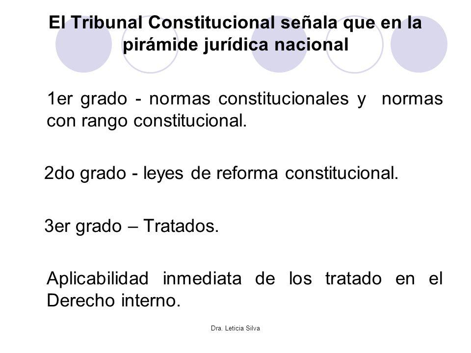 Dra. Leticia Silva El Tribunal Constitucional señala que en la pirámide jurídica nacional 1er grado - normas constitucionales y normas con rango const